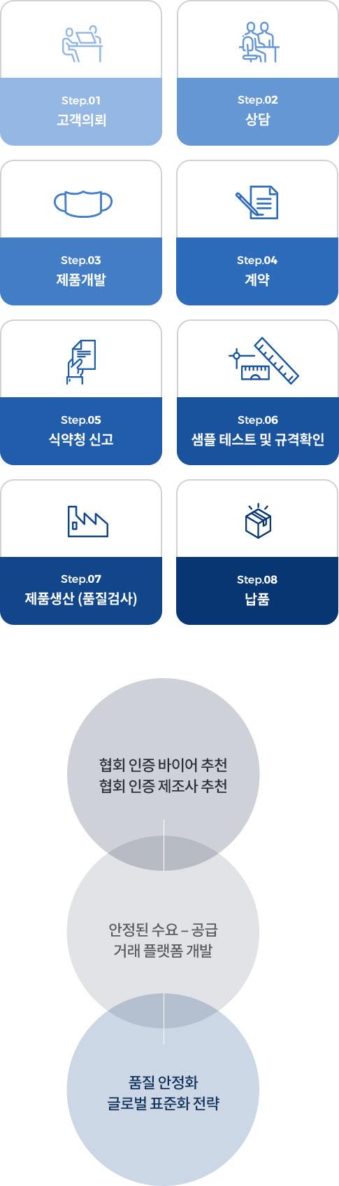 협회 플랫폼 이미지